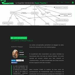 La carte conceptuelle - Padagogie