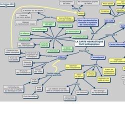Carte heuristique : outil pédagogique ?