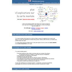 Carte mentale - Explications