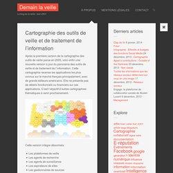 Cartographie des outils de veille et de traitement de l'information