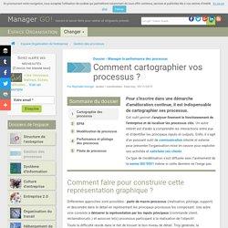 Cartographie des processus - méthodes et outils