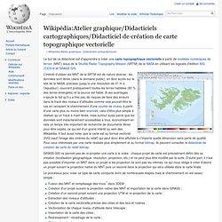 Wikipédia:Atelier graphique/Didacticiels cartographiques/Didacti
