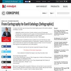 info.mindjet.com/FromCartographytoCardCatalogsTheHistoryofInformationOrganizationInfographic.html
