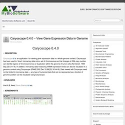 Caryoscope 0.4.0 - View Gene Expression Data in Genome