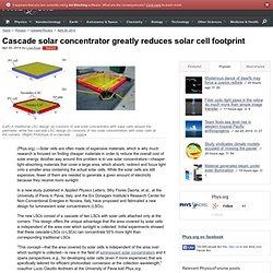 Cascade solar concentrator greatly reduces solar cell footprint