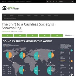 The Shift to a Cashless Society is Snowballing