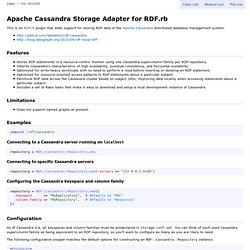 RDF::Cassandra - Apache Cassandra Storage Adapter for RDF.rb