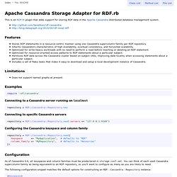 RDF::Cassandra - Apache Cassandra Storage Adapter for RDF.rb