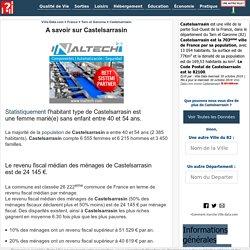 Castelsarrasin 82100 Tarn et Garonne