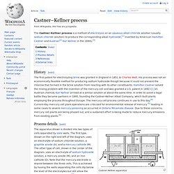 Castner–Kellner process