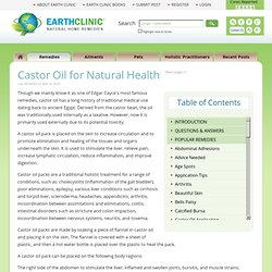 Castor Oil Cures