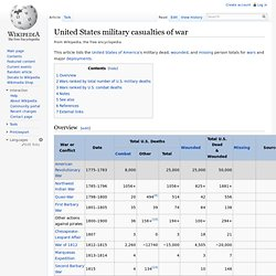 United States military casualties of war
