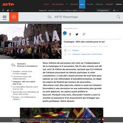 Catalogne : 80% des votants pour le oui