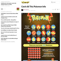 Catch All This Pokemon Info