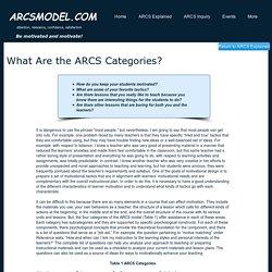 arcsmodel-prototype
