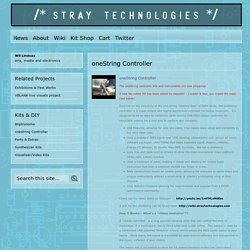 Browsing Archives of Product Categories oneString Controller
