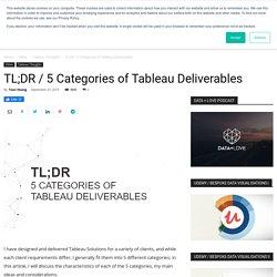 TL;DR / 5 Categories of Tableau Deliverables - Tableau Magic