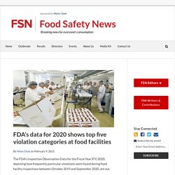 FDA's data for 2020 shows top five violation categories at food facilities