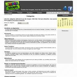 Les catégories de spectacles d'improvisation