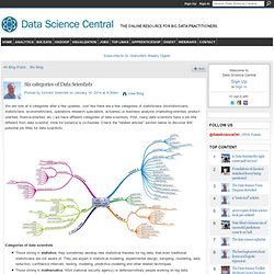 Six categories of Data Scientists