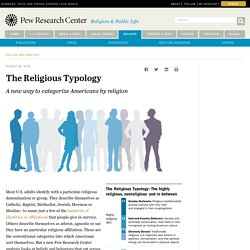 Categorizing Americans' Religious Typology Groups