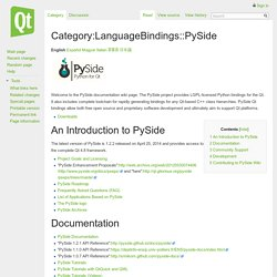 Category:LanguageBindings