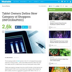 Tablet Owners Spend More Time and Money Shopping Online [INFOGRAPHIC]