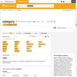 Category Synonyms, Category Antonyms