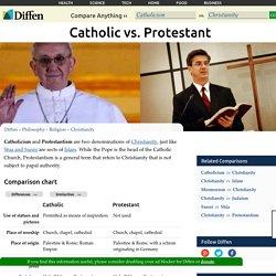 Catholic vs Protestant