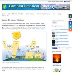 Causas del Cambio Climático - Cambio Climático Global