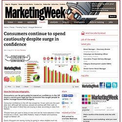 Consumers continue to spend cautiously despite surge in confidence