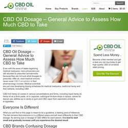 CBD Dosage - How Much CBD Oil Should I Take?