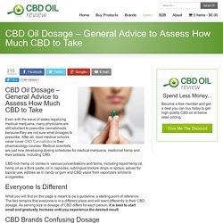 CBD Dosage - How Much CBD Oil Should I Take?