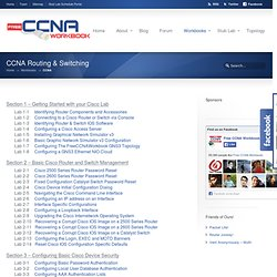 CCNA Lab Workbook Table of Contents | Free CCNA Workbook