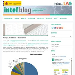 #CDigital_INTEF Edición 3 – Balance final