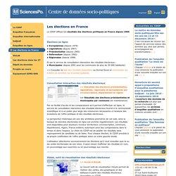 CDSP : Les élections en France