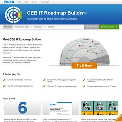 CEB IT Roadmap Builder