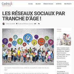 Cedric/c – Les réseaux sociaux par tranche d'âge !