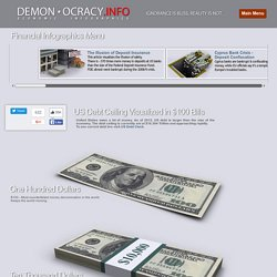 US Debt Ceiling Visualized: Stacked in $100 dollar bills @ $16.394 Trillion Dollars