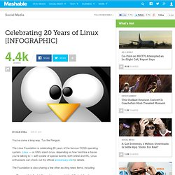 Celebrating 20 Years of Linux [INFOGRAPHIC]