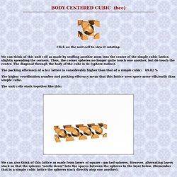 Body Centered Cubic Crystal Lattice