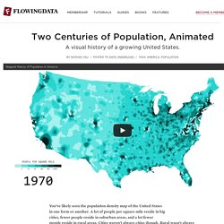 Two Centuries of Population, Animated