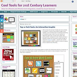 top-10-tech-tools-interactive-graphic