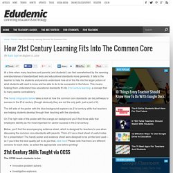 How 21st Century Learning Fits Into The Common Core