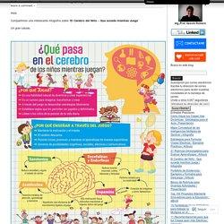 El Cerebro del Niño – Que sucede mientras Juega