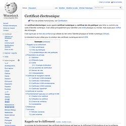 Certificat électronique