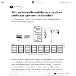 What we learned from designing an academic certificates system on the blockchain — MIT MEDIA LAB
