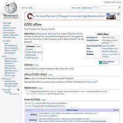 GNU cflow