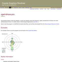 cgwindrose.pro (Coyote Graphics Routines)