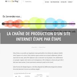 La chaîne de production d'un site Internet étape par étape